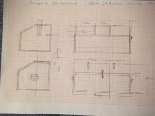Teikningav verktøykista til Anders A. Kvande. Teikna av Alexander Haug.